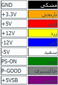 Power2_www.IranSwitching.ir_jpg